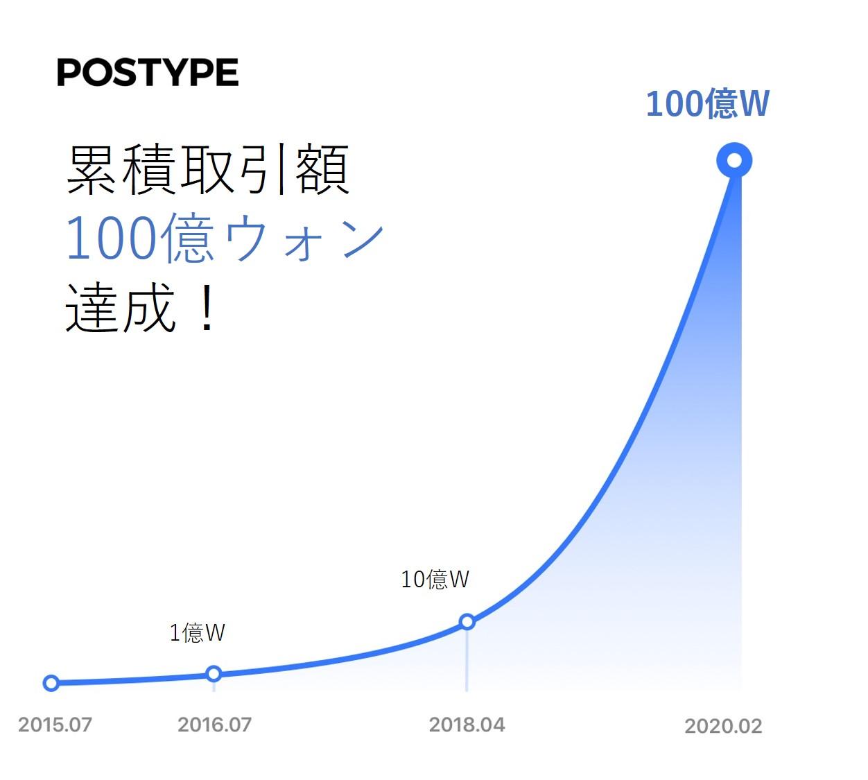 億 円 日本 1 ウォン